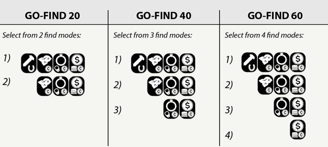 minelab-go-find-20-40-60-03