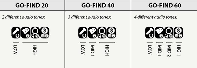 minelab-go-find-20-40-60-04