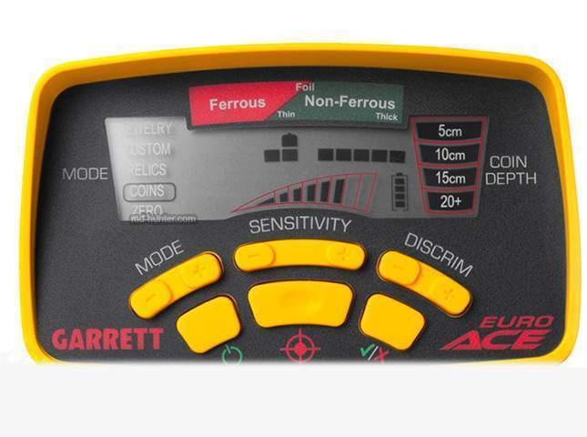 garrett-euro-ace-03