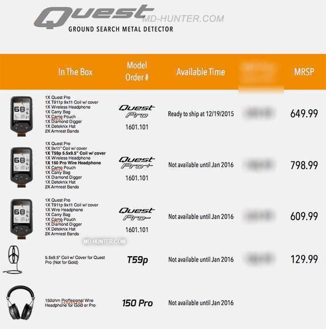 deteknix-quest-price