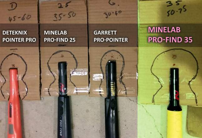 Comments on Minelab PRO-Find 35. The comparison, tests, drawbacks