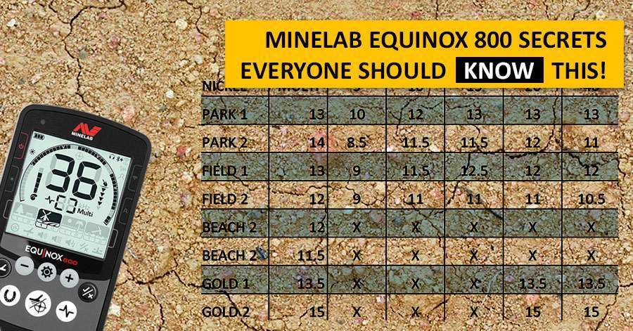 Minelab Equinox 800 Secrets. Everyone should know this!