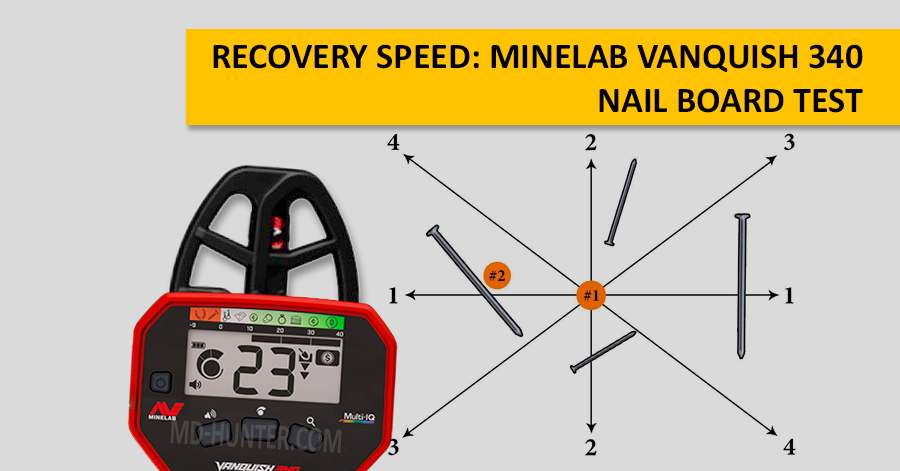 Recovery speed: Minelab Vanquish 340 Nail Board Test